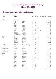 Auswertung Grauviehausstellung Navis 27.3.2010 ... - Tiroler Grauvieh