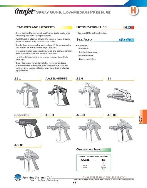 Spray Guns, Low-Medium Pressure