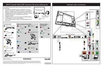 SMART Board 8055i-SMP interactive flat panel cabling guide