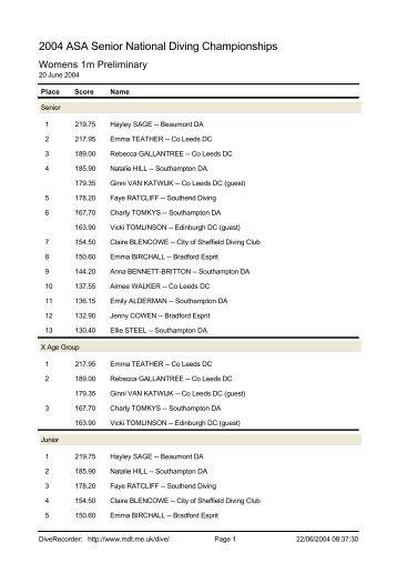 2004 ASA Senior National Diving Championships - Edinburgh ...