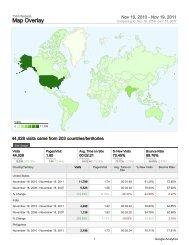 Google Analytical data