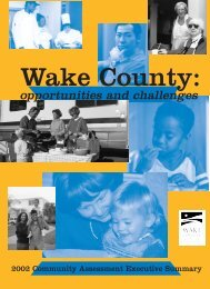 community Assessment - Wake County Government
