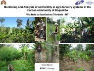 RESULTS: Soil Nutrients Monitoring - SPLU.nl