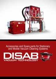Industrial accessories and spare parts1