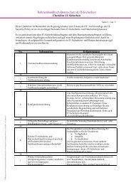 Rahmenhandbuch Datenschutz & IT-Sicherheit - Br-arbeitskreis ...