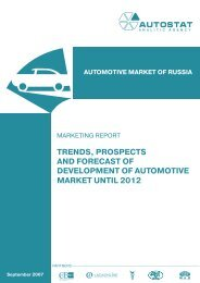 trends, prospects and forecast of development of automotive market ...
