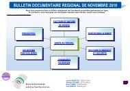 bulletin documentaire regional de novembre 2010 - Santé au travail ...