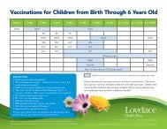 Vaccinations for Children from Birth Through 18 Years Old (English)