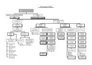 Mapa conceptual 4ºESO(pdf)