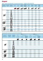DLP - sistem de jgheaburi compartimentabile - TABELE ... - ProIdea