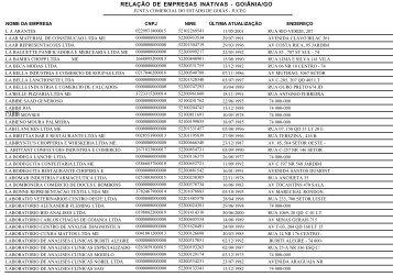 RELAÇÃO DE EMPRESAS INATIVAS - GOIÂNIA/GO - Juceg