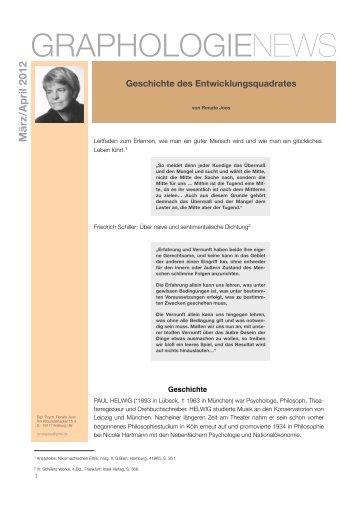 Geschichte des Entwicklungsquadrates - Graphologie News