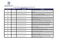 Listado de Resoluciones Noviembre 2012 - Intranet Municipal ...