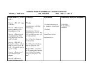 Southside Middle School Physical Education Lesson Plan