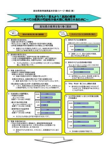 高知県教育振興基本計画イメージ・構成(案) - 教育委員会