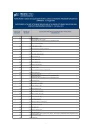 Lista partecipanti express II maggio - Monte Titoli