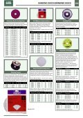 ABRASIVES Contents - Gibb Tools - Page 6