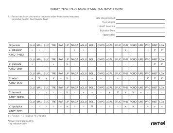 APPENDIX F Quality Control Inspection Report Sheets