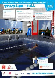 Triathlon Competition - School Games