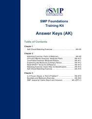Answer Keys (AK)