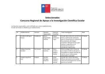 Concurso Regional de Apoyo a la Investigación ... - Explora.ucv.cl