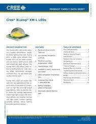 Cree XLamp XM-L LEDs
