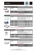 2009 Retail CLEARAUDIO® PRICE LIST - Page 5