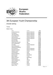 3th European Youth Championship European Wushu Federation