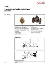 Nyomáskiegyenlített átmeneti szelepek VM 2, VB 2