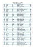 TRP-Punkte per 31.12.2012 - Tennissenioren - Page 2