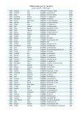 TRP-Punkte per 31.12.2012 - Tennissenioren - Page 4