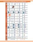 C - Admin Portal Index > Home - University of Texas at El Paso - Page 3