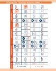 C - Admin Portal Index > Home - University of Texas at El Paso - Page 5
