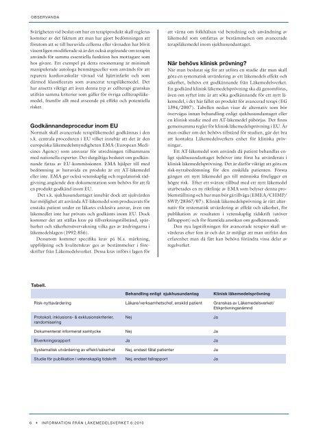 Bilaga W1404-2.2.pdf - LIF
