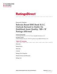 Ratings Affirmed - BMI