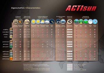ACTIsun Tabelle - Performer