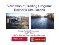 Validation of Trading Program: Scenario Simulations