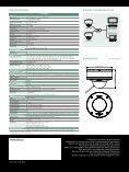 SNC-DH260 - Altram - Page 2