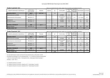 Curriculum HBO-Rechten e-learning HOOFDFASE 1e sem 2012-2013