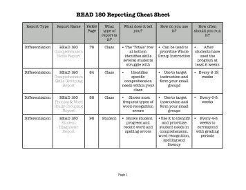 R180 Reporting Cheat Sheet