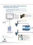 Kühlturmüberwachung Wireless-Vibrationsüberwachung für Motor - Seite 4