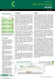 Điểm tin thị trường - CBRE