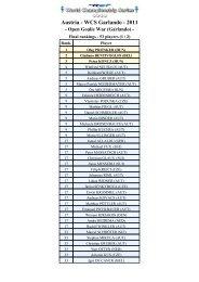 Final rankings - WCS Garlando - 2011 Open Goalie War