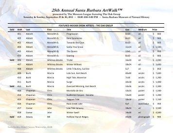 INDOOR SHOW ARTISTS LIST (as of 9/30/2012) - Santa Barbara ...