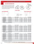Panel Fasteners and Hole Plugs Catalog - Purchase Partners - Page 4