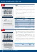 Asia Pacific Office Market Overview - Colliers - Page 6