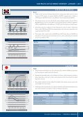 Asia Pacific Office Market Overview - Colliers - Page 7