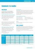 détails produit - Whitsundays - Page 5