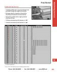 Machining Services - 80/20® Inc. - Page 5