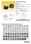 Pendant Push-button Stations - Ravioli Spa - Page 3